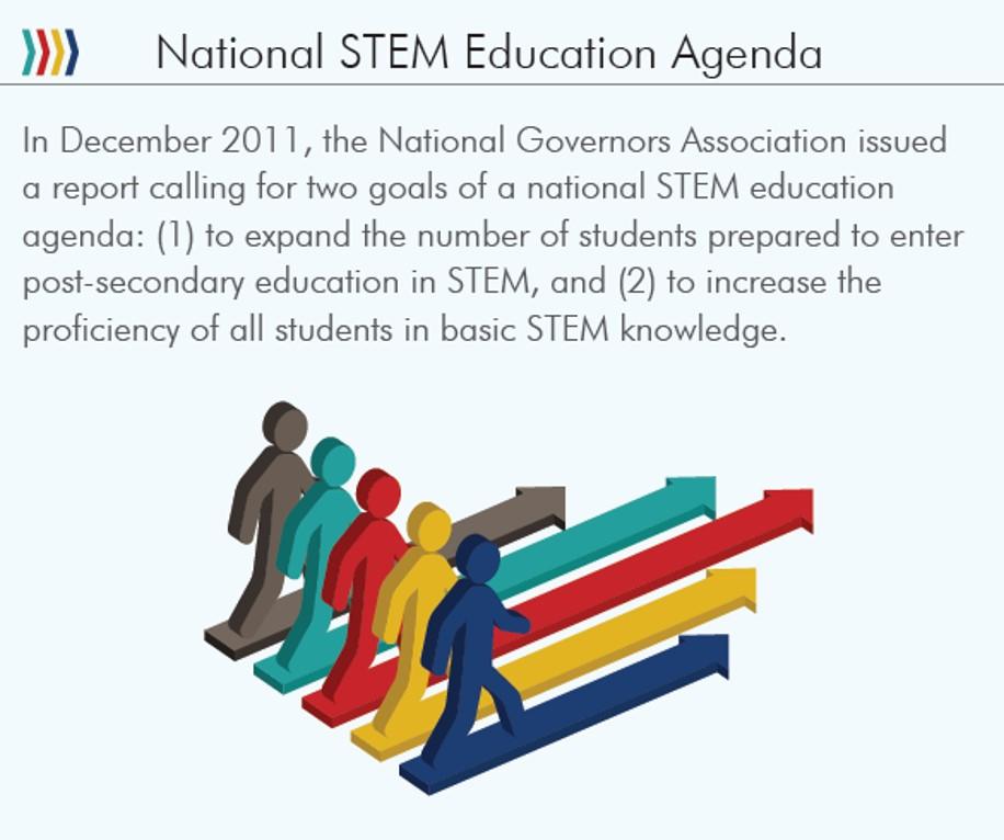 STEM data 7