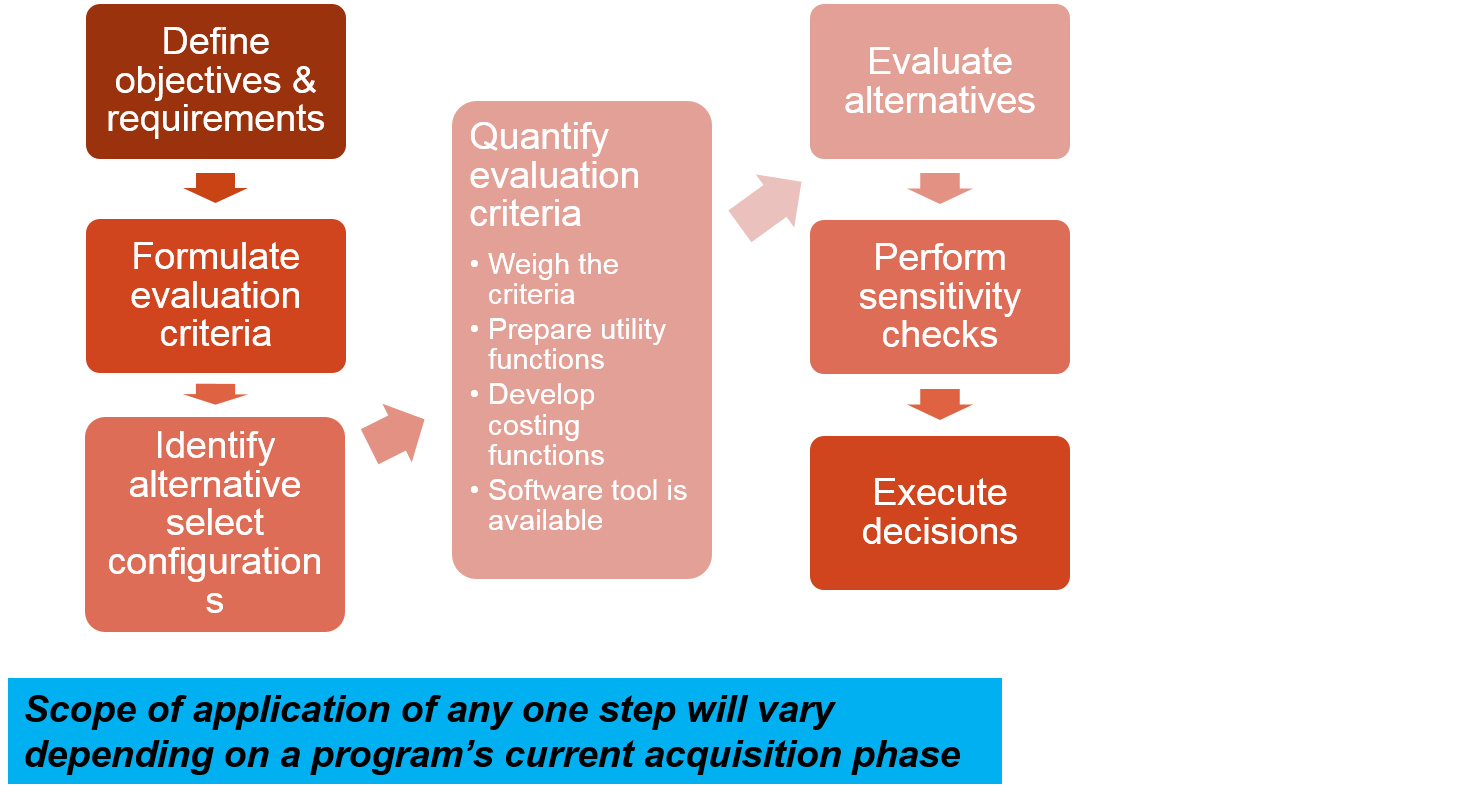 study of on premise trade and On-premise software is installed on a company's own servers and computers,  while  (one large investment up front), burnson wrote in the study  deal  heavily with trade secrets, intellectual property, or have government.