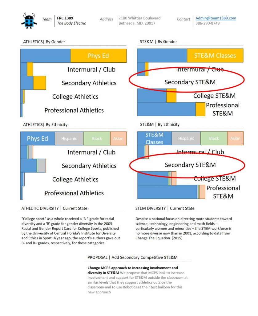 Sports Gap 1